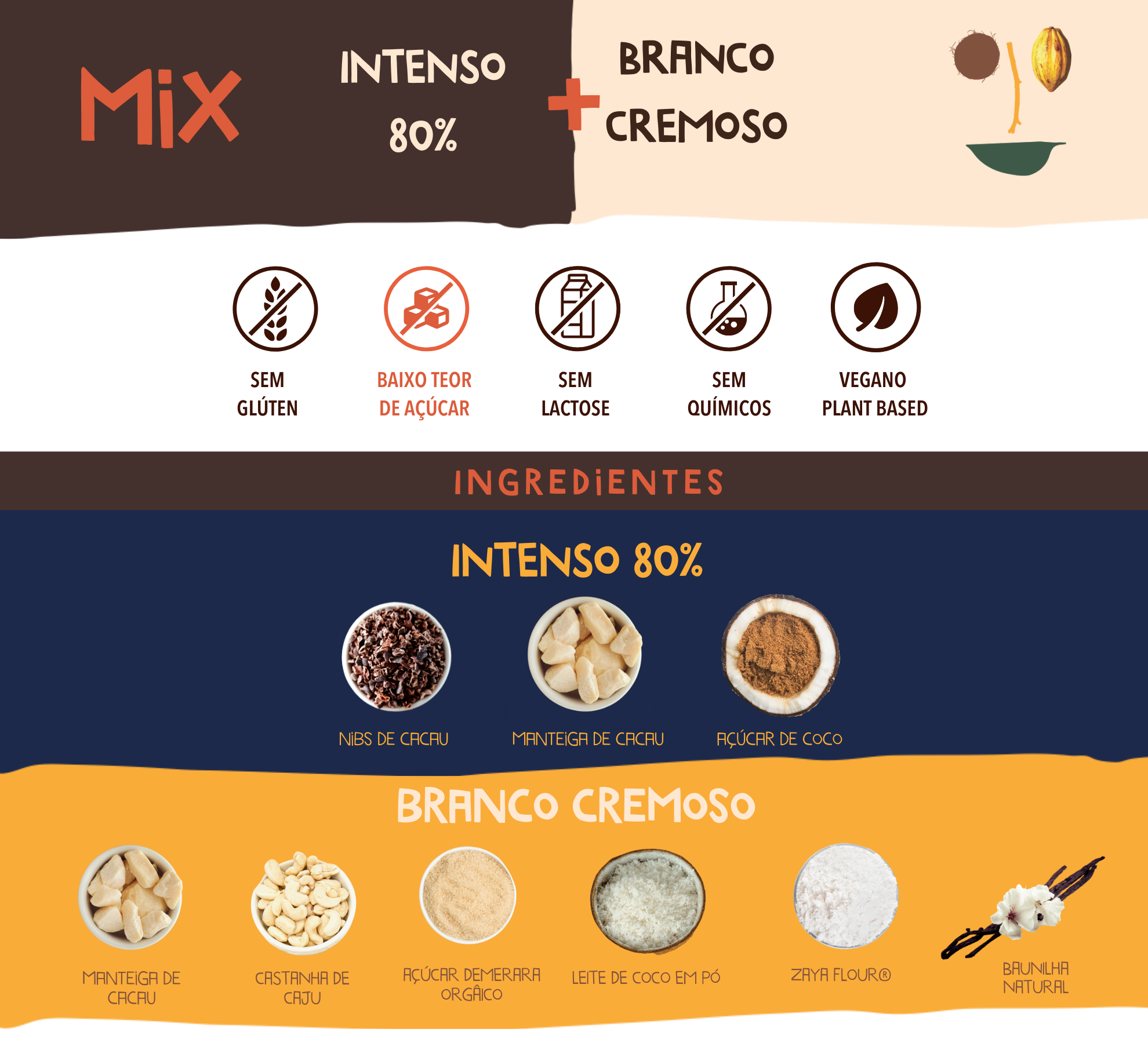 chocolate mix cookoa
